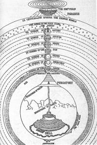 Diagram of Dante's Divine Comedy